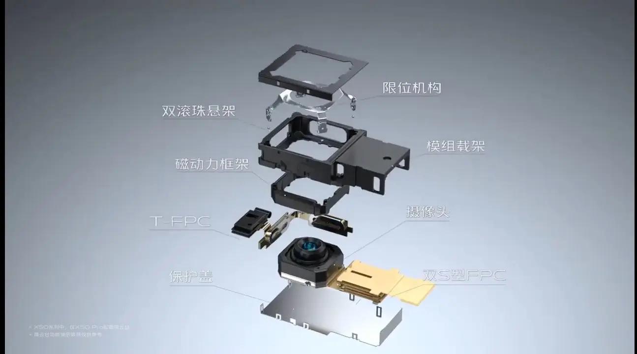 Kamera Gimbal Vivo X50 Pro